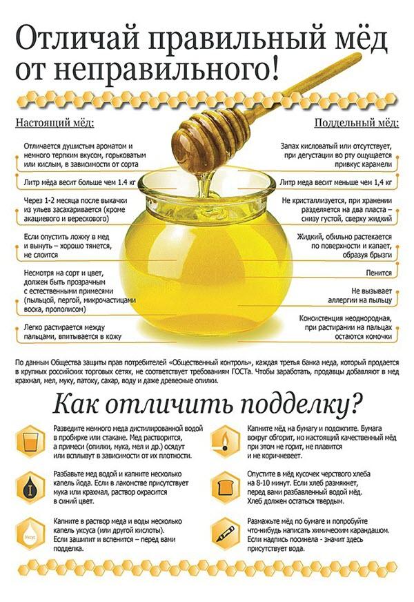 Как в домашних условиях сделать мед